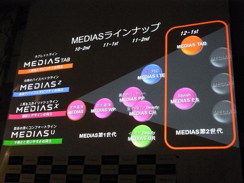 『MEDIAS』第2世代