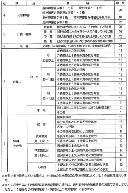 (参考資料)入園選考会議の選考基準について