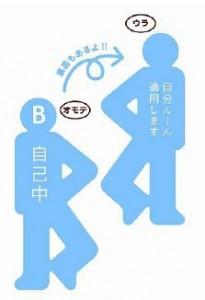血液型別 オモイアタルくんチョコ!