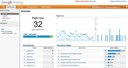 Google Analystics Real-Time