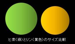 """""""ヒ素生物""""の衝撃"""
