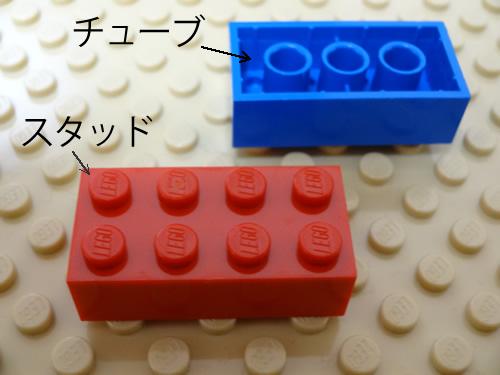 レゴのパーツの名称