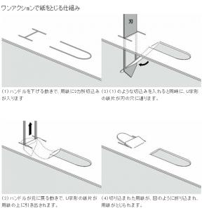 stapler_