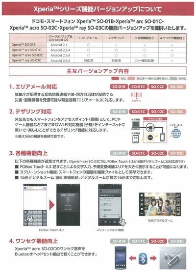 NTTドコモの『Xperia』シリーズ4機種で11月7日にバージョンアップ提供 『arc』とau含む『acro』は『PlayStation Certified』にも対応へ