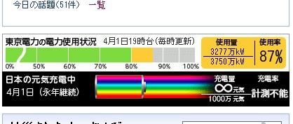 日本の元気充電中