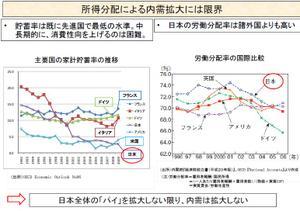 日本経済の不都合な真実