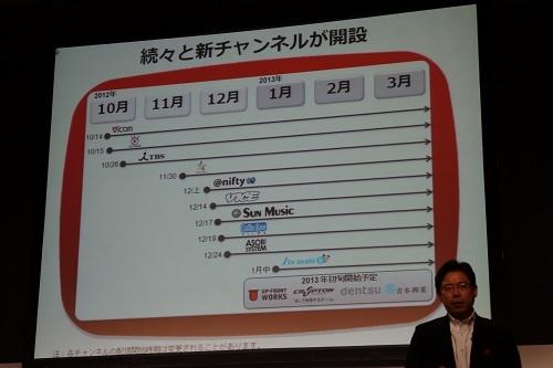 2013年初旬にかけて各社が順次チャンネルを開設