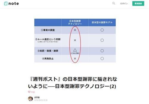 『週刊ポスト』の日本型謝罪に騙されないように──日本型謝罪テクノロジー(note)