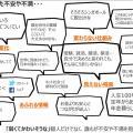 """「""""昭和すごろく""""のコンプリート率は下がっている」 経済産業省若手チームによる資料の危機感がヤバい"""