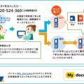 NTTドコモ、Androidスマートフォン向け「おまかせロック」サービスの対応機種に6機種を追加
