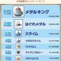 日本全国でメタルキング2億1千8百万匹が殺される
