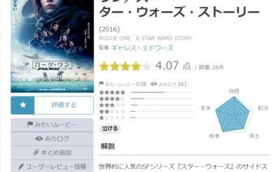 【Yahoo!映画ユーザーが選ぶ】今週末みたい映画ランキング(12月15日付)