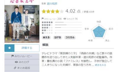 【Yahoo!映画ユーザーが選ぶ】今週末みたい映画ランキング(1月26日付)