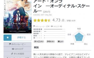 【Yahoo!映画ユーザーが選ぶ】 今週末みたい映画ランキング(2月16日付)