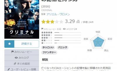 【Yahoo!映画 ユーザーが選ぶ】今週末みたい映画ランキング(2月23日付)