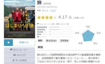 【Yahoo!映画ユーザーが選ぶ】今週末みたい映画ランキング(3月30日付)