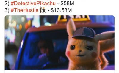 ピカチュウって強いんだね 興行収入で『名探偵ピカチュウ』がゲームを原作とする映画の史上最高額を記録