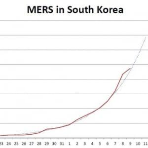 韓国MERSのニュースの読み方