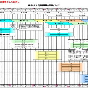 東電が計画停電のサブグループ発表「25エリアに細分化」