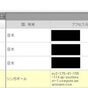 「Yahoo!で不正ログイン多数報告?」の件についてYahoo! JAPANにきいてみた