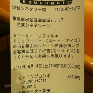 『クリスピー・クリーム・ドーナツ』で100円でお代わりする秘技