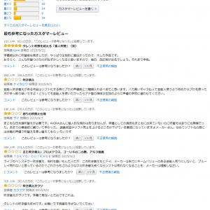 『マッドマックス 怒りのデス・ロード』ブルーレイ&DVD 『Amazonレビュー』で星1つが多発の理由は……