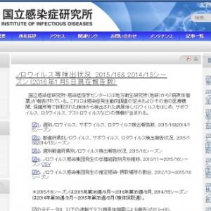 ノロウイルス猛威 感染性胃腸炎 33都道府県で前週より患者数増加
