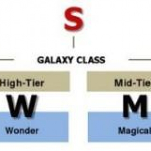 SamsungがGalaxyシリーズなどスマートフォンのネーミング規則を変更しようとしているらしい