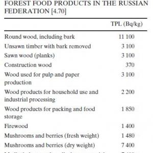 チェルノブイリの場合「薪」のセシウム基準値はどうなっているのか?――五山送り火「薪」問題