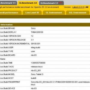 """GL BenchmarkのWEBサイトに「Sony Tablet S」""""S1""""の情報が登録済み"""