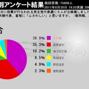 次期首相にふさわしい候補者トップは前原氏 ニコニコ動画のアンケートで