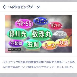 「緑川光」が『NEWS WEB』の『つぶやきビッグデータ』に登場 『刀剣乱舞』の新キャラ公開で