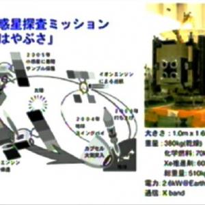 「未来は創るもの」 探査機はやぶさのエンジン開発者が語る