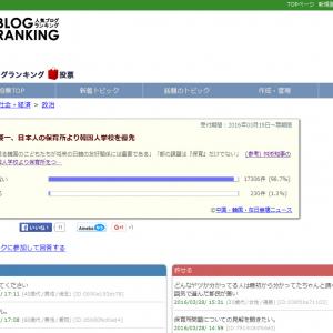 舛添要一都知事の「保育所よりも韓国人学校」の方針に賛否 ネットのアンケートでは「許せない」が98.7%