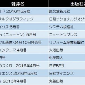 【テクノロジー・科学】今週の雑誌ランキングトップ10!