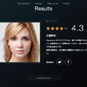 ディープラーニング技術で顔の美しさを数値化して判定! 最新の画像解析API『Deeplooks』