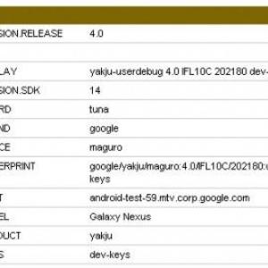 GL BenchmarkサイトにGalaxy Nexusが登場(更新)