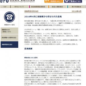 ガソリン強奪・ヘリの騒音他…… 熊本地震の報道取材のあり方に関し寄せられた意見をBPOが発表
