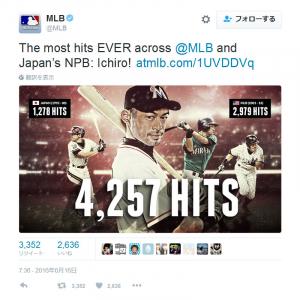 【速報】イチロー日米通算4257安打でピート・ローズ超え! MLB公式も偉業を称える