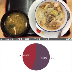 松屋の「クリームシチュー定食」に味噌汁はアリ? ナシ? 1000人アンケートの結果は……