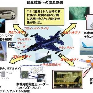 戦闘機国産化には大きなメリット