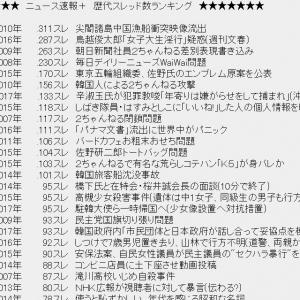 2ちゃんねる「ニュース速報+」板で歴代7位にランクイン!辛淑玉氏の沖縄基地反対運動動画