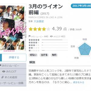 【Yahoo!映画ユーザーが選ぶ】今週末みたい映画ランキング(3月16日付)