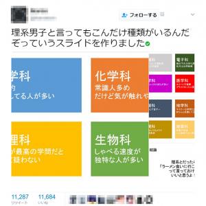 情報系は「とりあえず音ゲー」!? 理系男子を分類したツイートが話題