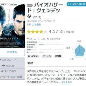 【Yahoo!映画ユーザーが選ぶ】今週末みたい映画ランキング(5月25日付)