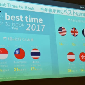 旅先ごとにお得な時期が分かる スカイスキャナーがベストな旅行予約の提案ツールを公開
