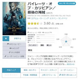 【Yahoo!映画ユーザーが選ぶ】今週末みたい映画ランキング(6月29日付)