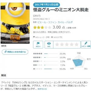【Yahoo!映画ユーザーが選ぶ】今週末みたい映画ランキング(7月20日付)