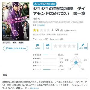 【Yahoo!映画ユーザーが選ぶ】今週末みたい映画ランキング(8月3日付)