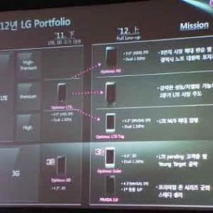 """Snapdragon S4を搭載したLGの新型LTEスマートフォンのコードネームは""""D1L""""、韓国で5月末に発売"""